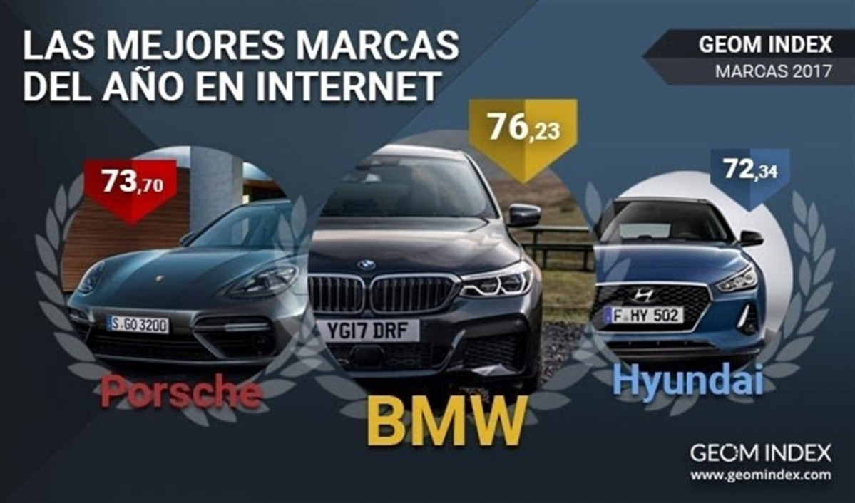 Coches marcas
